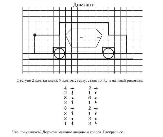 как по клеточкам нарисовать машину