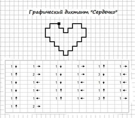 рисунки для математического диктанта в 1 класс