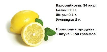 жидкое варенье из одуванчиков и лимона