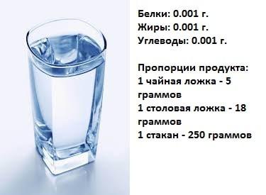 сколько воды надо в варенье