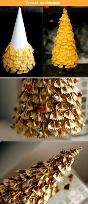 костюм елки на новый год своими руками
